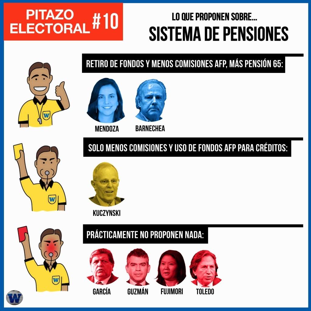 PitazoElectoral10