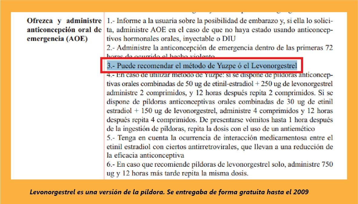 Lervogenestrel