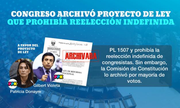 Archivan proyecto para eliminar reelección indefinida de congresistas