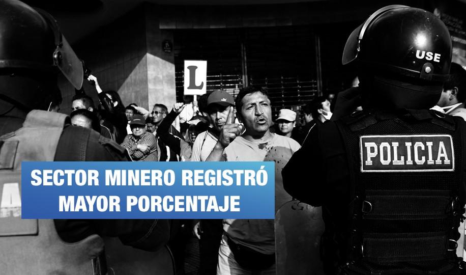 Defensoría del Pueblo registra 196 conflictos sociales en abril