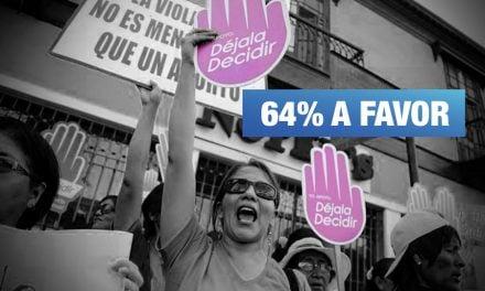 Mayoría de peruanos apoya legalizar el aborto en casos de violación