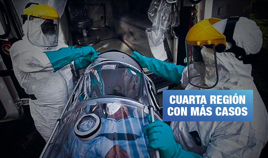Piura solo ha ejecutado 21% de presupuesto para prevención de coronavirus