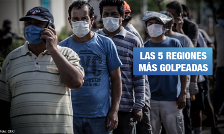 Lima, Callao, Lambayeque, Piura y Loreto concentran el 83% de casos de COVID-19