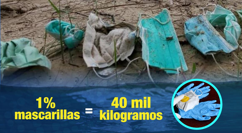 [GRÁFICA] Resurge el plástico de un solo uso debido a la pandemia