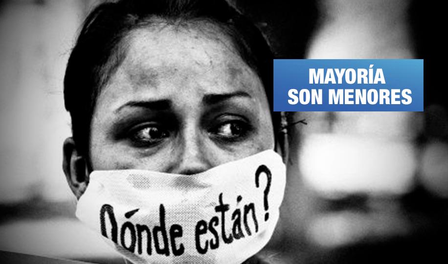 557 mujeres desaparecidas durante estado de emergencia | Wayka.pe