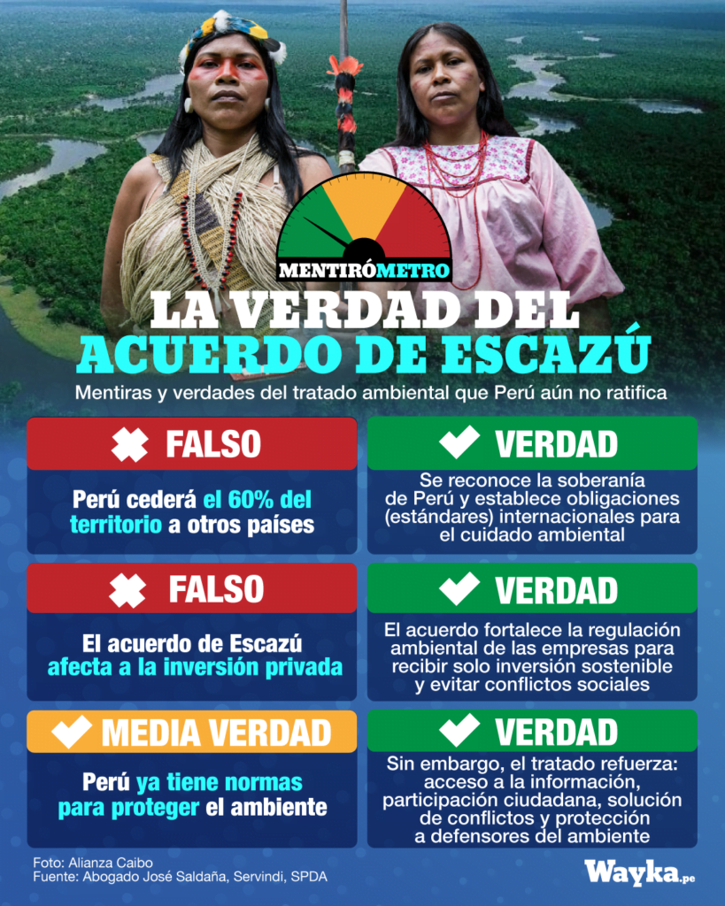 Confiep se opone con mentiras al Acuerdo de Escazú | Servindi - Servicios  de Comunicación Intercultural