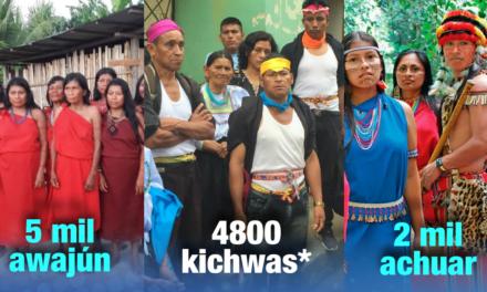 [GRÁFICA] 21 mil indígenas contagiados de COVID-19