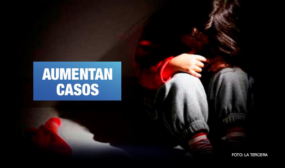 Piura: Más de 57 denuncias por violación a niñas y adolescentes