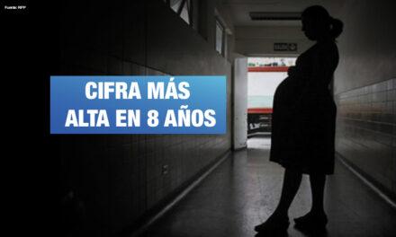 Mortalidad materna: 430 mujeres murieron por cierre de servicios prenatales en pandemia