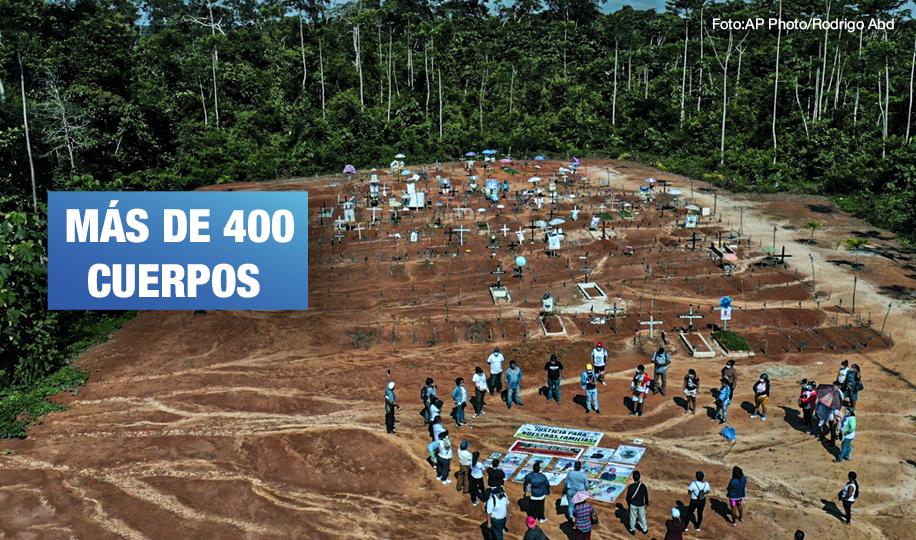 Loreto: Autoridades entierran en secreto cuerpos de pacientes Covid en fosas comunes