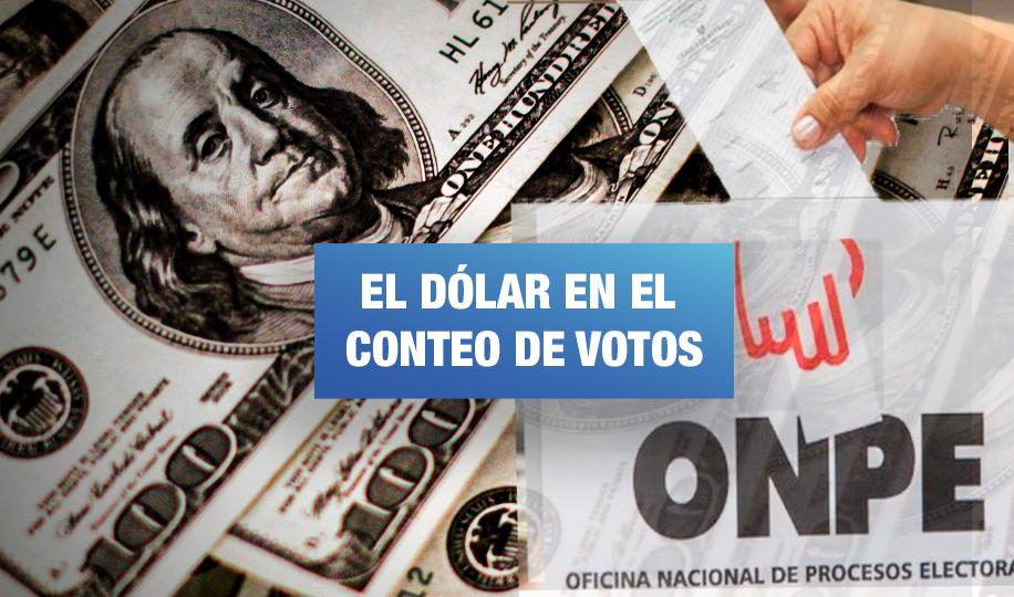 """Armando Mendoza, economista: """"Hay especulación porque es fácil manipular el mercado cambiario"""""""