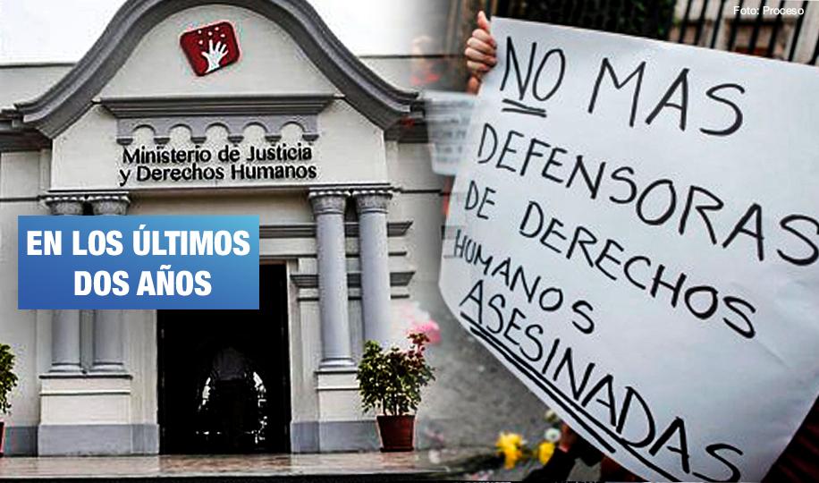 Minjusdh emitió 11 alertas ante amenazas contra defensores de derechos humanos